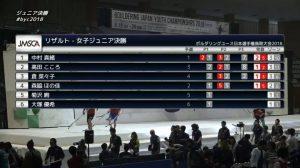 ボルダリングユース日本選手権 優勝!